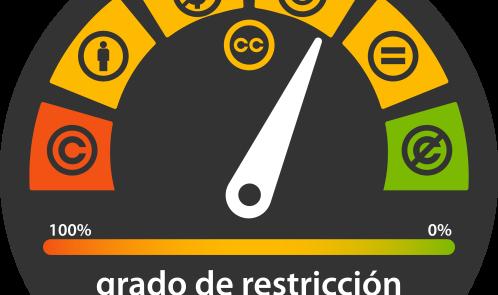 Medidor del grado de restricción de las licencias