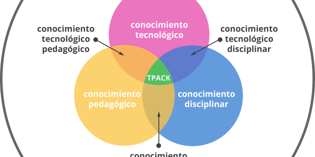 TPACK