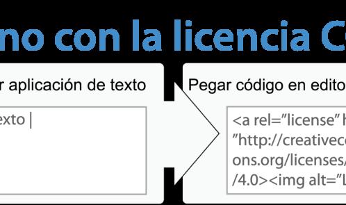 3. Agregar icono CC a nuestra web